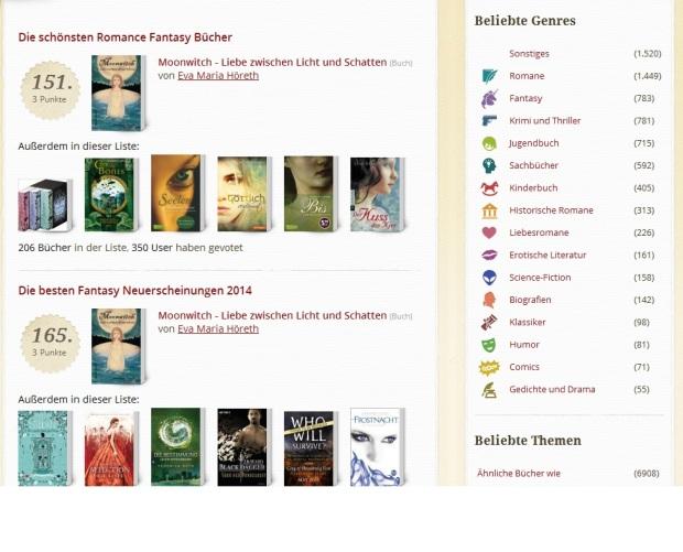 Listen von Büchern bei Lovelybooks